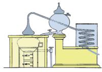 Charentaise (destilaciona naprava za proizvodnju cognaca)